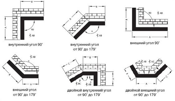 Угловые конвекторы тех. карта